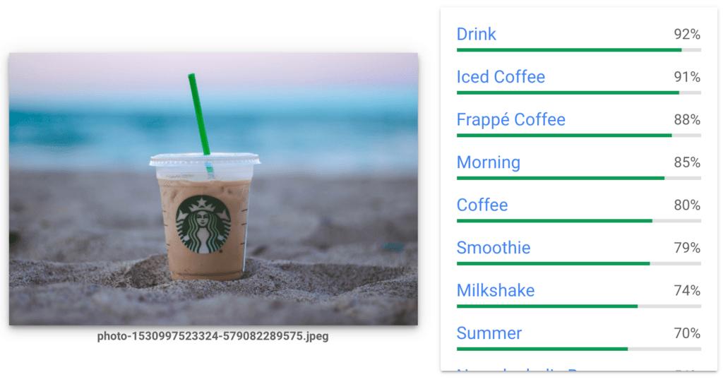 Diese Begriffe verbindet die Bildanalyse mit dem Bild