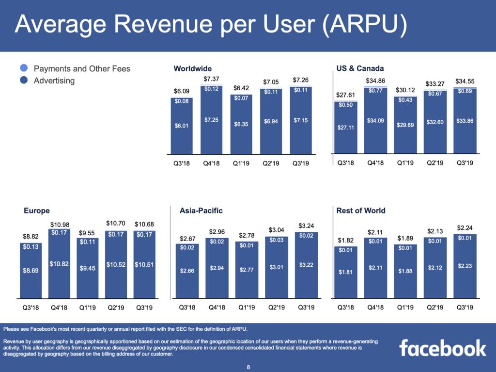 Facebook Aktie kaufen? Die großen Chancen des Giganten (+ SWOT-Analyse)