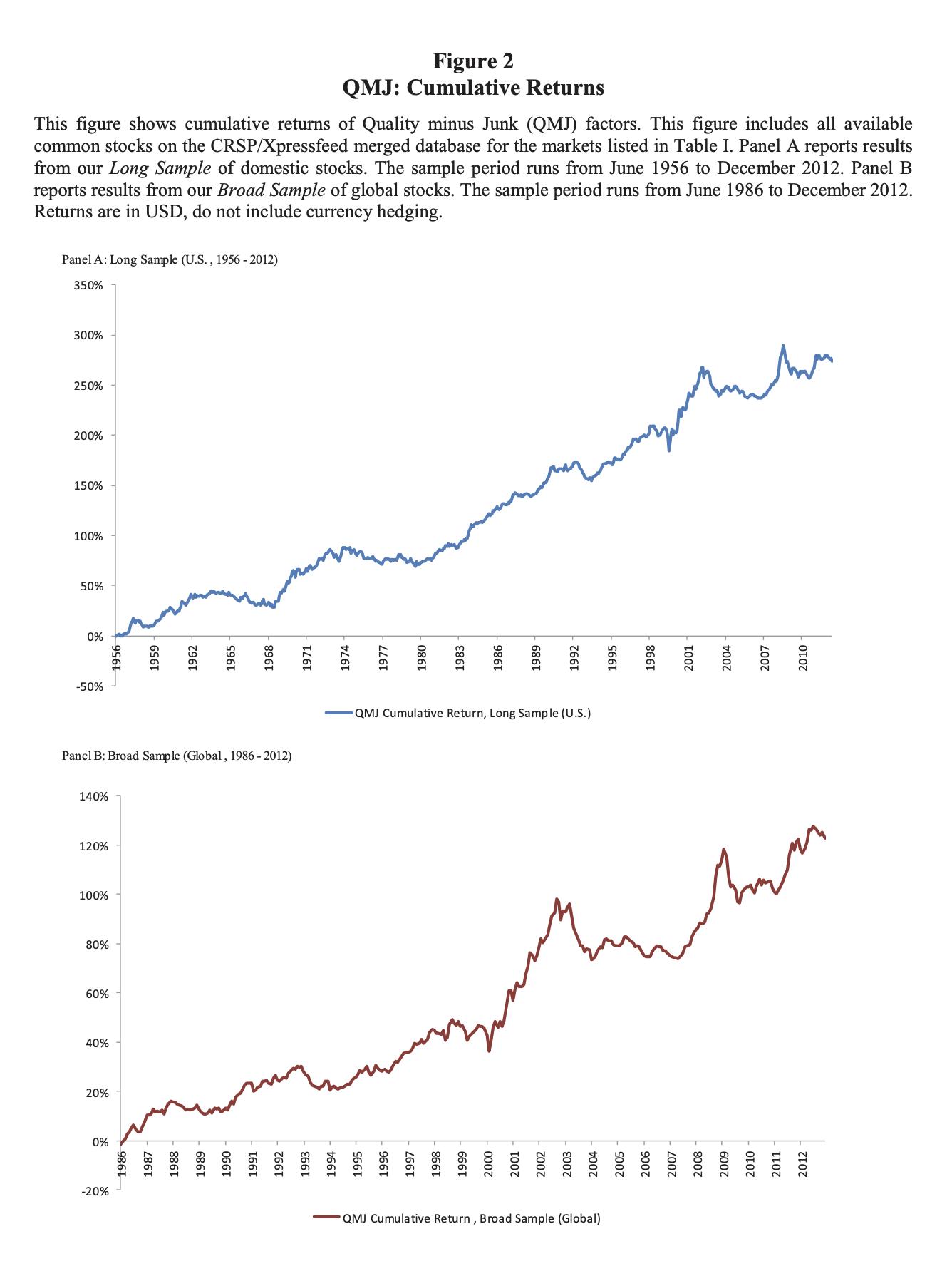 So wählt Warren Buffett Aktien aus: Strategie wissenschaftlich analysiert