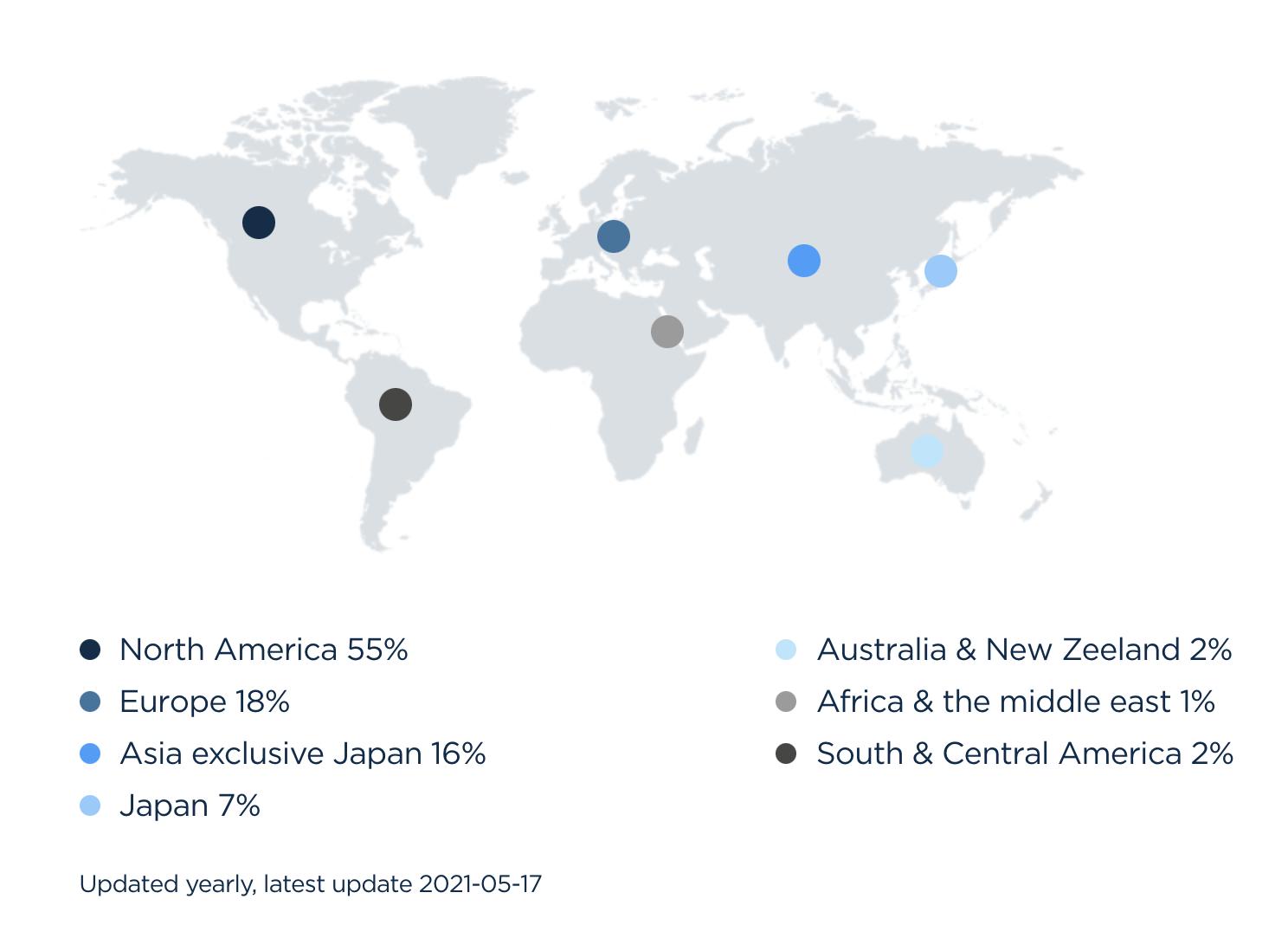 AP7 schwedischer Aktienfonds - regionale Verteilung